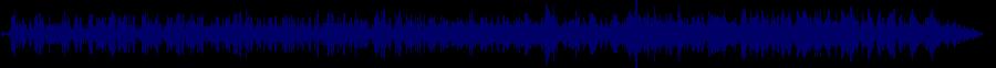 waveform of track #68694