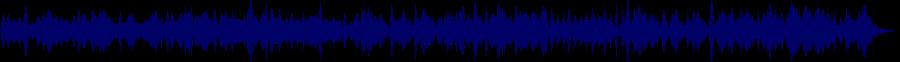 waveform of track #68696
