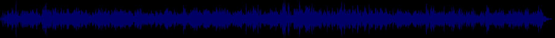 waveform of track #68700