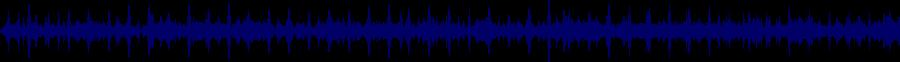 waveform of track #68701