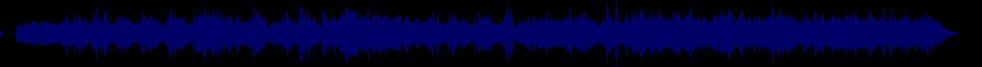 waveform of track #68707