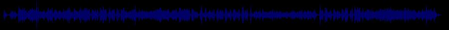 waveform of track #68712