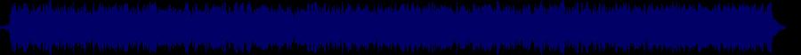 waveform of track #68715