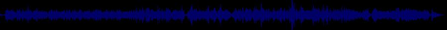 waveform of track #68717