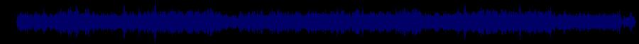 waveform of track #68726