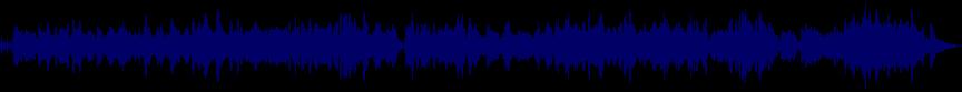 waveform of track #68746