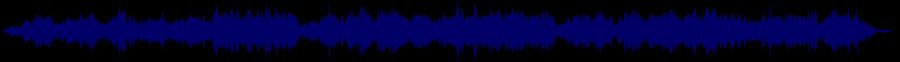 waveform of track #68750