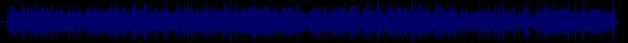 waveform of track #68759