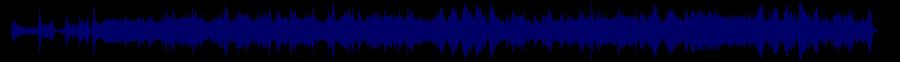 waveform of track #68782