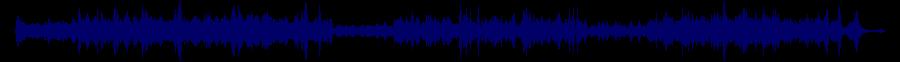 waveform of track #68784