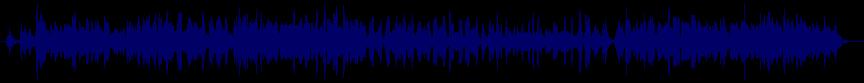 waveform of track #68796