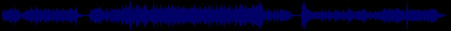 waveform of track #68802
