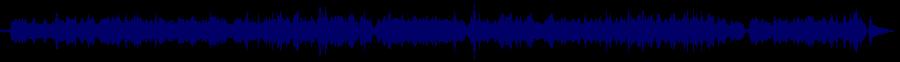 waveform of track #68810