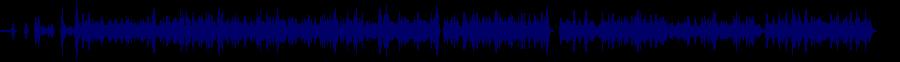waveform of track #68811