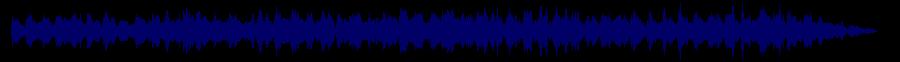 waveform of track #68812
