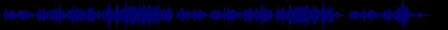 waveform of track #68813