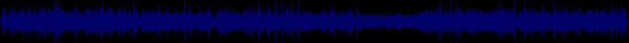 waveform of track #68815