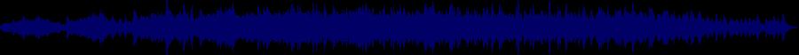 waveform of track #68820