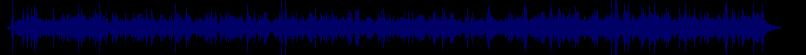 waveform of track #68826
