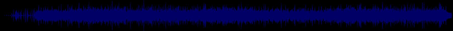 waveform of track #68832
