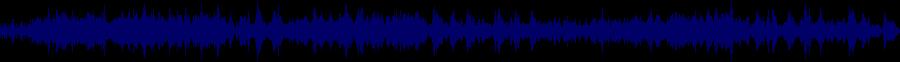 waveform of track #68854