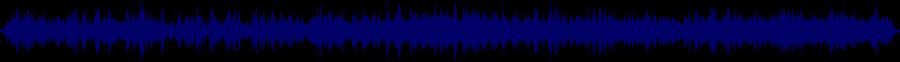 waveform of track #68857