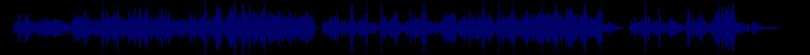 waveform of track #68858