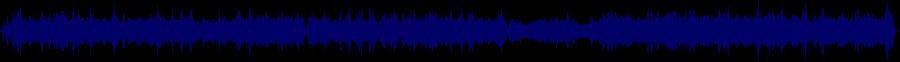 waveform of track #68862