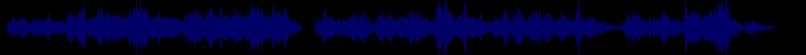 waveform of track #68870