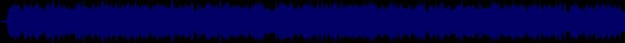 waveform of track #68874