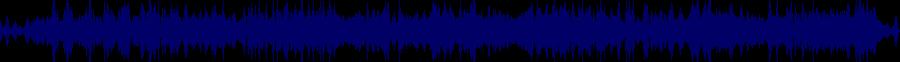 waveform of track #68876