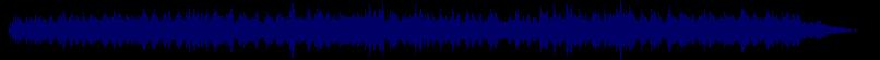 waveform of track #68877