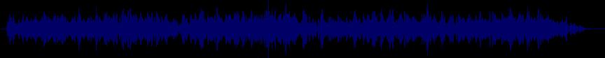 waveform of track #68883