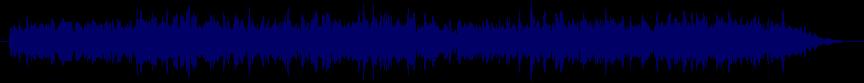 waveform of track #68889