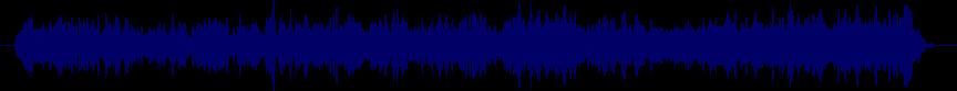 waveform of track #68903