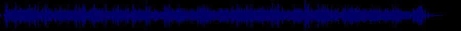 waveform of track #68918