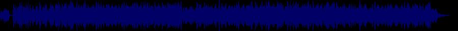 waveform of track #68922