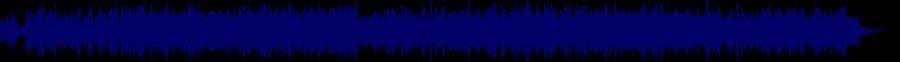 waveform of track #68923
