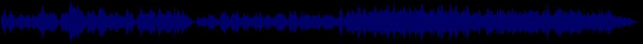 waveform of track #68927