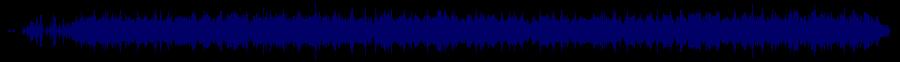 waveform of track #68938
