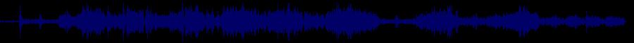 waveform of track #68944