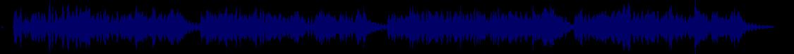 waveform of track #68954