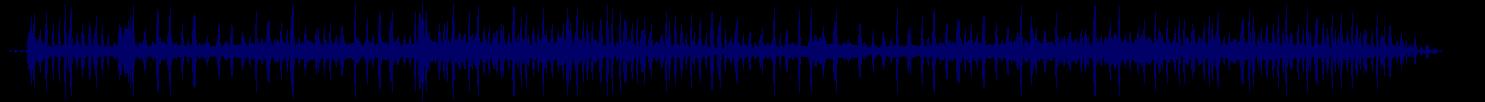 waveform of track #68979