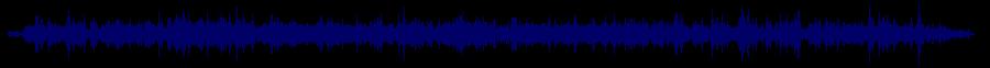 waveform of track #68996