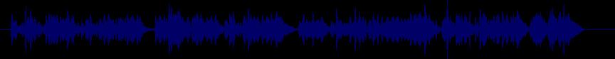 waveform of track #68997