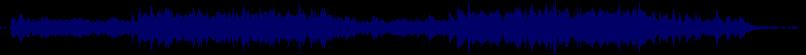 waveform of track #68998