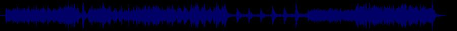 waveform of track #69018
