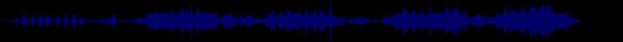 waveform of track #69020
