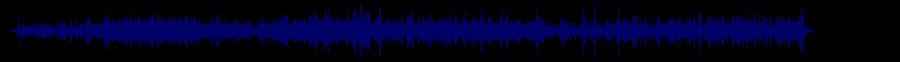 waveform of track #69024