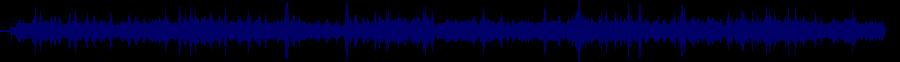 waveform of track #69045